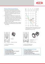 FLUX Pumpen-Set für Säuren Baureihe 400 - 7