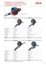 FLUX Taumelscheibenzähler FMC 100 - 13