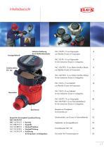 FLUX Taumelscheibenzähler FMC 100 - 3