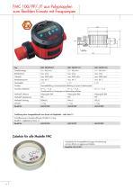 FLUX Taumelscheibenzähler FMC 250 - 4