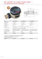 FLUX Taumelscheibenzähler FMC 250 - 6