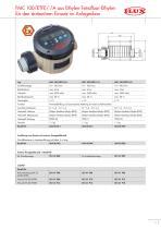 FLUX Taumelscheibenzähler FMC 250 - 7