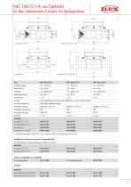FLUX Taumelscheibenzähler FMC 250 - 9