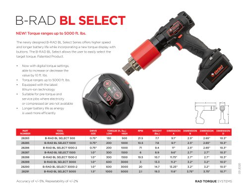 B-RAD BL Select (Imperial)