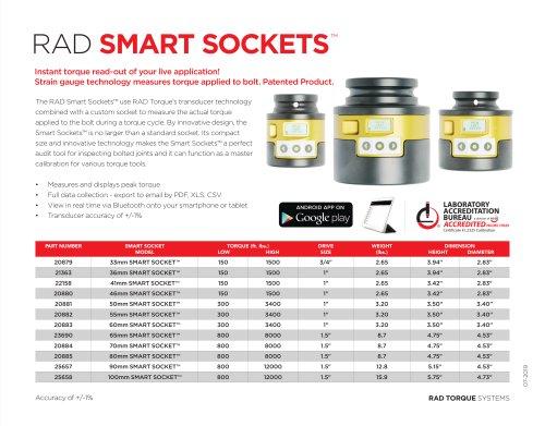 RAD SMART SOCKETS ™