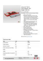JLAe 25_50 Product Details