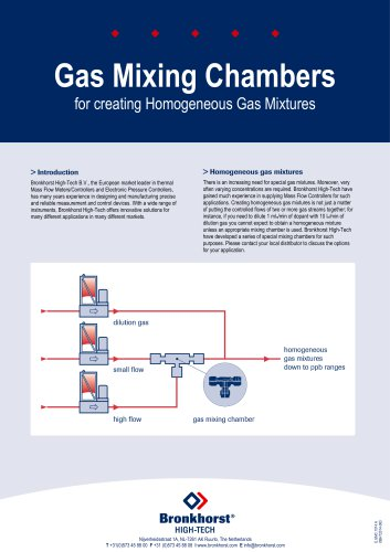 Gas Mixing Chambers