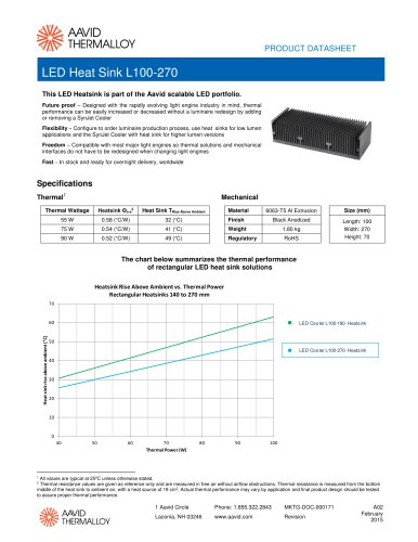 LED Heatsink L100-270