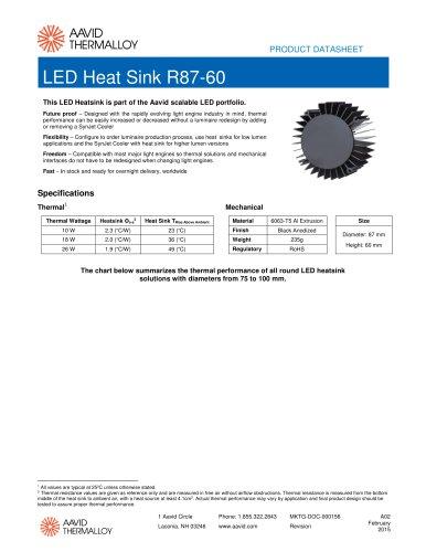 LED Heatsink R87-60