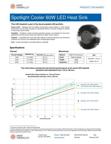 Spotlight LED Heatsink 60W