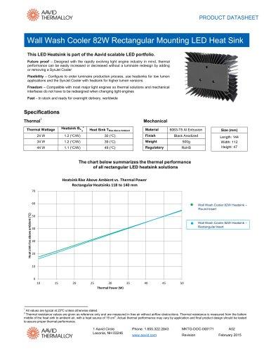 Wall Wash LED Heatsink 82W – Rect. Mount