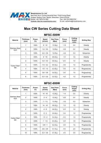 CW 500W 800W 1KW Cutting Data Sheet