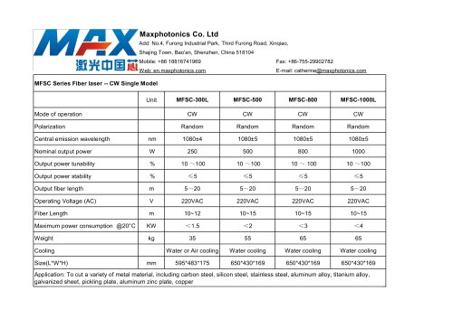 MAX CW Series (300W~1KW) Lasers Specs