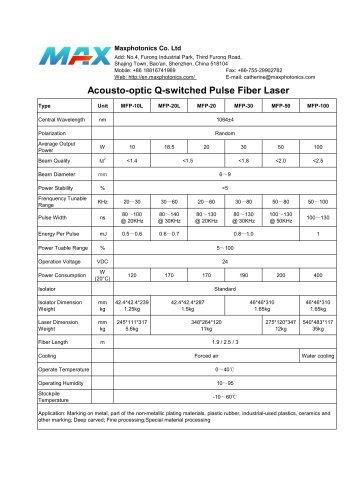 Q-switched MFP Series Specification -NEW