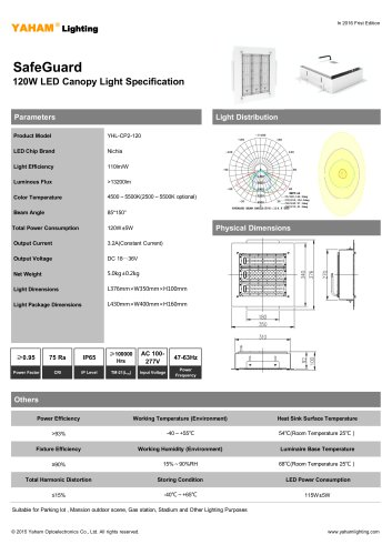 120W LED Canopy  Light Specification