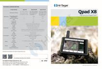 Hi-Target/Rugged Tablet/ Qpad X8