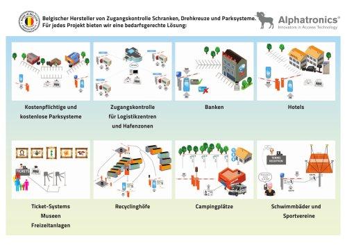 Alphatronics Lösungen Katalog