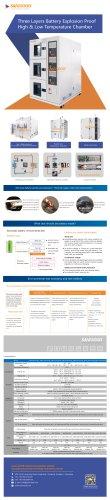 Temperature regulator test chamber SMC-800-CD-FB