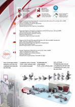 Hygienische Lösungen Für Lad Handling - LEBENSMITTELINDUSTRIE - 7
