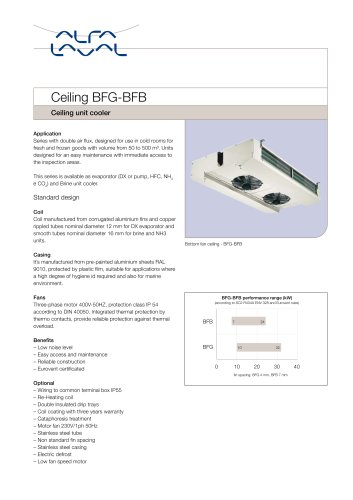Ceiling BFG-BFB - Ceiling unit cooler