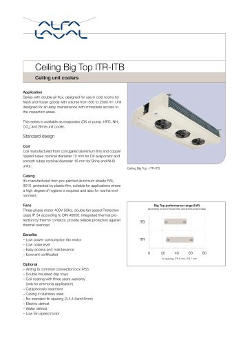 Ceiling Big Top ITR-ITB - Ceiling unit coolers
