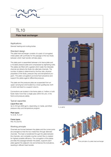 TL10 - Plate heat exchanger
