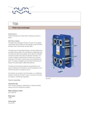TS6 Plate heat exchanger