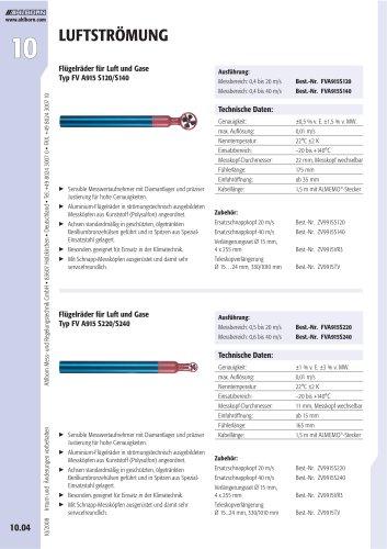 Flügelräder für Luft und Gase Typ FV A915 S120/S140