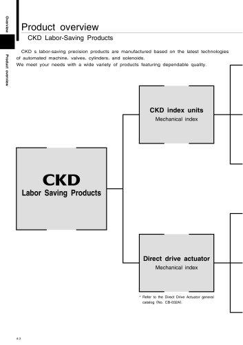 Labor-Saving products