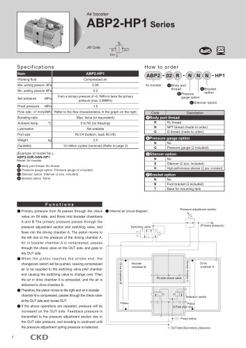 【NEW】ABP2-HP1 Series Specifications・How to order・Dimensions