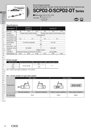 SCPD2-D/SCPD2-DT Series