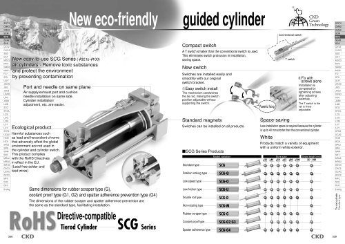 Tie rod cylinder SCG