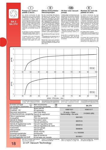 OIL FREE PUMP SA.3 110-120/50-60