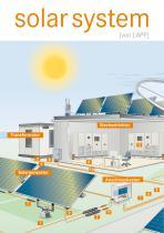 Photovoltaik - 8