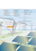Photovoltaik - 9