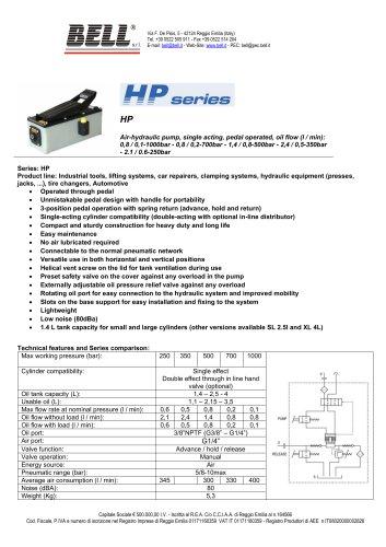 HP pumps