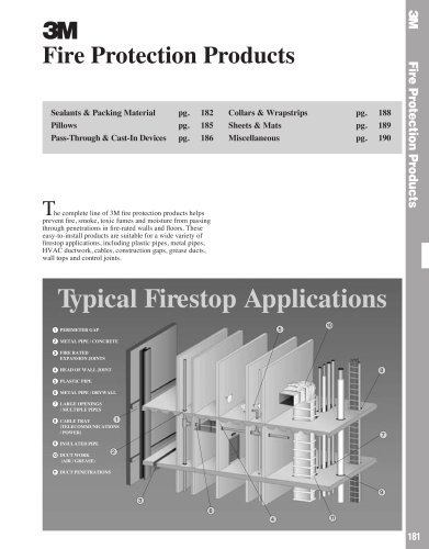 EMD Catalog Fire Protection Products