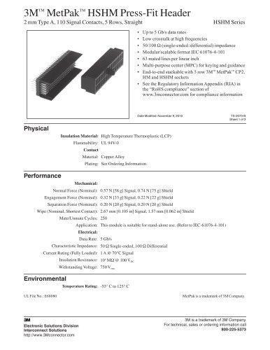 MetPak HSHM Press-Fit Header