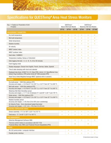 3M QUESTemp Heat Stress Monitor Brochure