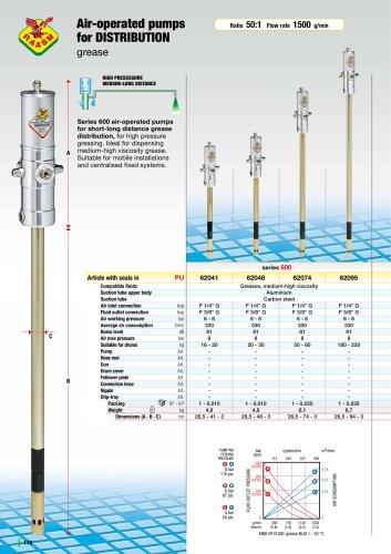 Grease pumps series 600