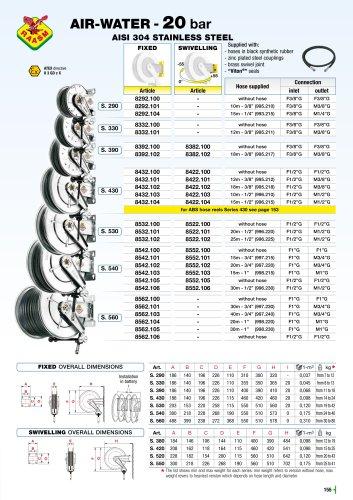 Hose reels stainless steel series 530