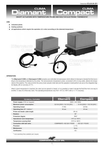 CLIMA actuator with included electronic thermostat