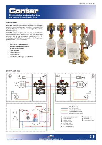 CONTER hydraulic interface unit