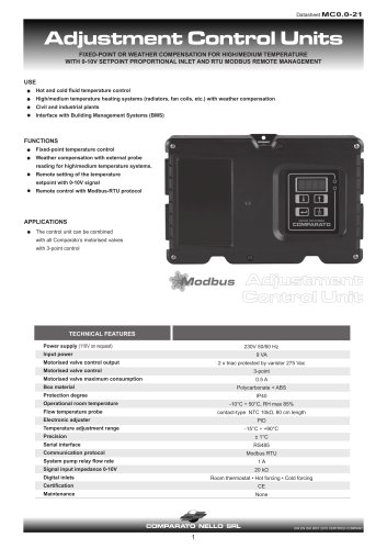 Control unit for actuator in high-medium temperature