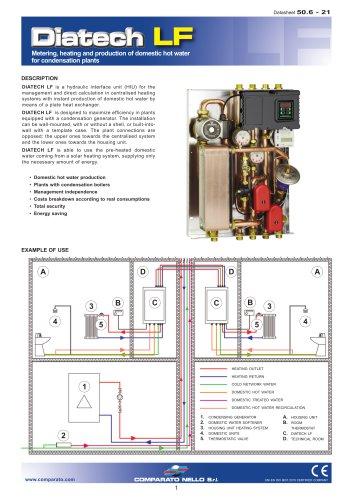 DIATECH LF hydraulic interface unit