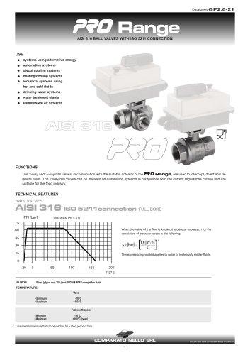 PRO RANGE AISI 316 ball valve