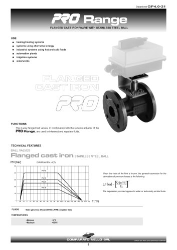PRO RANGE cast iron ball valve