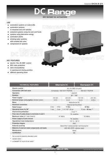 PRO RANGE IP67 DC actuator