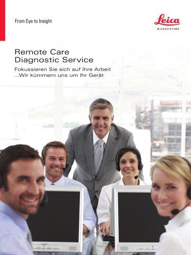 RemoteCare