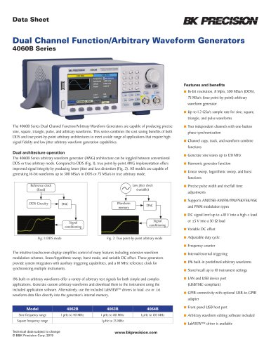 Dual Channel Function/Arbitrary Waveform Generators 4060B Series